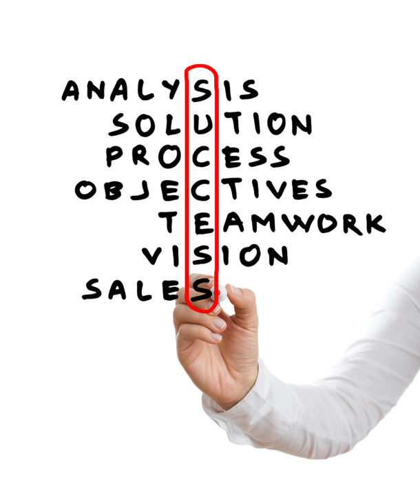 customer solutions analysis